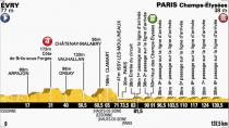 Champs-Elysées a konec Tour. Kdo si dosprintuje pro prestižní triumf?