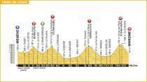 Dvacátý den stvrdí výslednou podobu celkového pořadí Tour de France