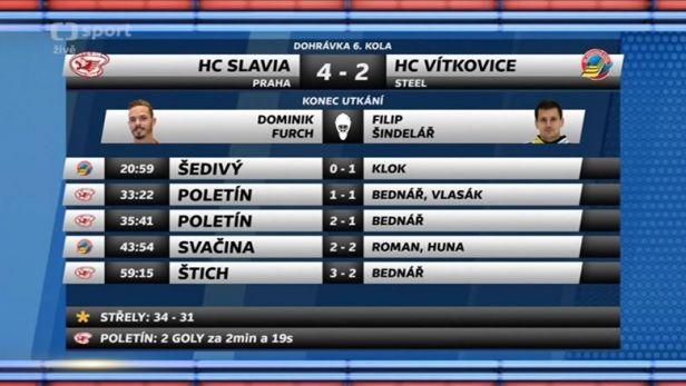 Sest�ih utk�n� Slavia - V�tkovice